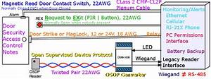 Door Contacts Wiring  U0026 The  Gif Above Is A Summation Of