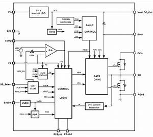 Ir3823mtrpbf By Infineon Dc To Dc Converters