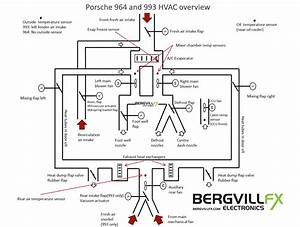Porsche 964  993 Hvac Details