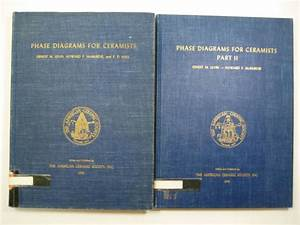 Phase Diagrams For Ceramists 1956  U0026 1959 2 Volumes