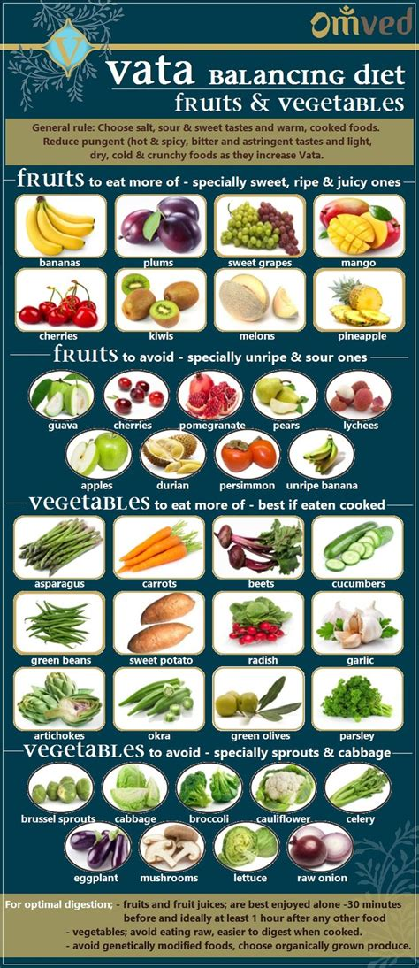 cuisine ayurveda vata fruits vegetables ayurveda states that a person