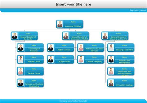 company organizational chart exles of flowcharts organizational charts network diagrams and more