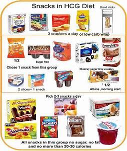 Diet Menu  800 Calorie Hcg Diet Menu
