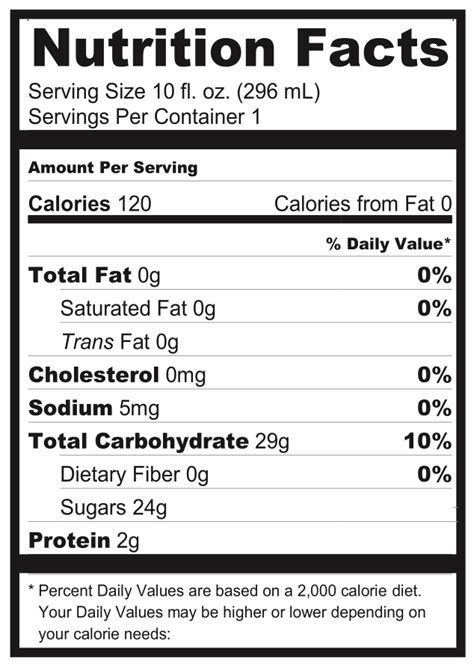 Juice Nutrition Facts | Blog Dandk