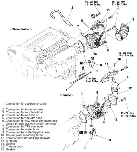Repair Guides Multi Point Fuel Injection System Mpi