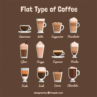 Coffee Types Different Latte Espresso Vector Vectors