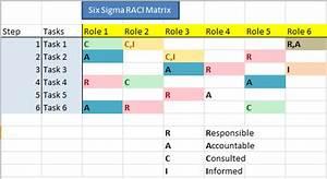 Raci Chart Definition What Is Raci Or Rasci Matrix Chart Diagram Download Free