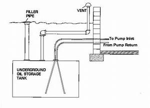 Heating Oil Tank  U0026 Piping Sludge Prevention Or Cures Oil