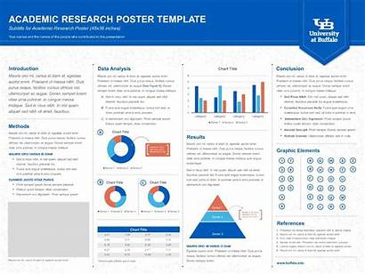 Presentation Templates Poster Template Powerpoint Social University