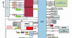Gsmtechno  Samsung Galaxy Ace J110h Schematics