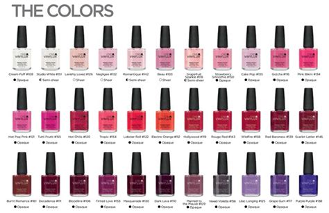 vinylux color chart smitten in cleveland cnd vinylux 7 day review