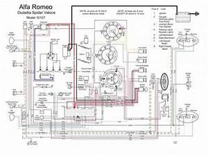 Wiring Diagram Giulietta