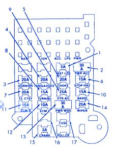 1990 Chevy K5 Blazer Radio Wiring Diagram by Chevrolet Blazer 1996 Fuse Box Block Circuit Breaker