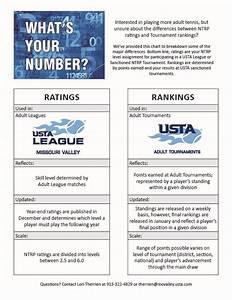 Rankings and Ratings | USTA Missouri Valley