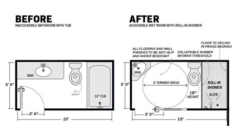 width of tub bathroom accessible rv shower enclosures