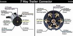 Trailer Wiring Diagram 6 Pin