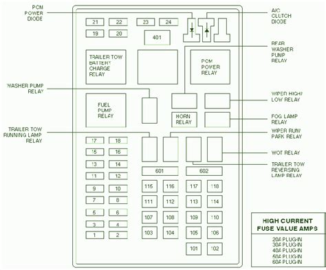 1999 Lincoln Navigator Fuse Box Layout by Car Fuse Box Diagrams Page 14 Circuit Wiring Diagrams
