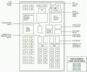 1998 Lincoln Navigator Fuse Box Diagram  U2013 Circuit Wiring