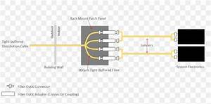 Fiber Optic Wire Diagram