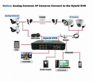 Mini 8ch Full D1 H 264 Hdmi Security System Cctv Dvr 8