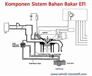 Komponen Sistem Bahan Bakar Pada Mesin Injeksi Efi