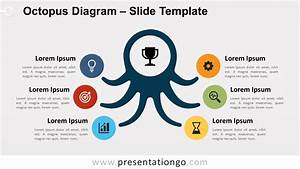 Octopus Diagram For Powerpoint And Google Slides