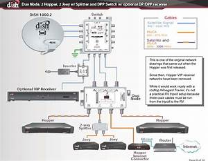 Dish Network Dual Tuner Wiring Diagrams