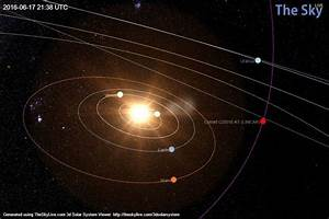 17 best ideas about Solar System Simulator on Pinterest ...