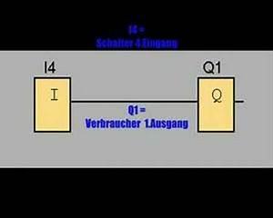 Siemens Spülmaschine Symbole : logo siemens youtube ~ Eleganceandgraceweddings.com Haus und Dekorationen