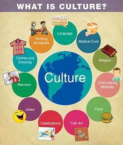 Best 25+ Cultural diversity ideas on Pinterest   Teaching ...