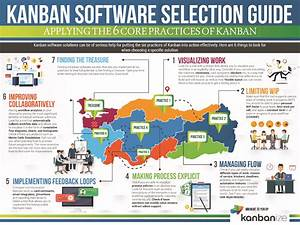 Best Kanban Software  Tools  Benefits And Specifics Explained