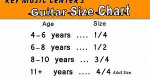 Your Guitar Class  Guitars Are Like Shoes   A Guide To