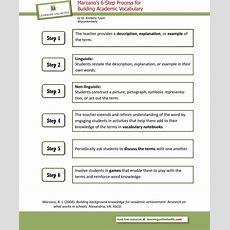 Vocabulary Instructional Strategies Marzano's 6step Process