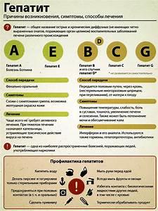 Лекарство для печени с черносливом