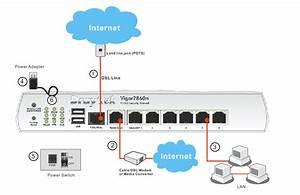 Roku Wiring Diagram Vizio Connection Diagram Wiring Diagram