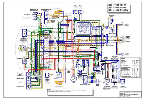 Wiring Diagram Bmw Rrs