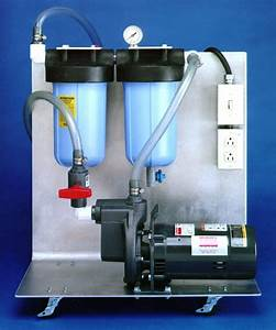 Types of Machine Coolant