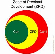 Hd wallpapers zone of proximal development diagram 6mobilehdhd hd wallpapers zone of proximal development diagram ccuart Choice Image