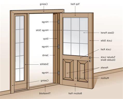 door parts name doors parts names doors parts shining design 8 door