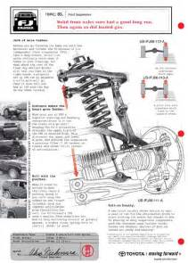 nissan ignition coil wiring diagram pole stator wiring diagram tacoma headlight wiring diagram on nissan ignition coil wiring diagram