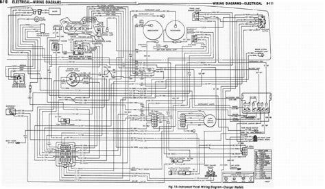 Dodge Charger Wiring Harnes Diagram by 68 Charger Wiring Diagram Wiring Library