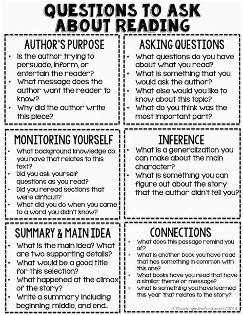 25 best ideas about literacy on kindergarten 200 | 12405df6320f285777da23a5716dbfb4