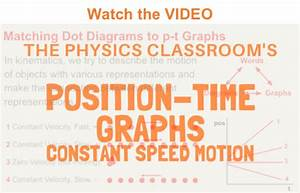 30 If An Object Is In Uniform Motion  The Dots On A Motion
