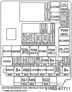 Fuse Box Diagram  U0026gt  Kia Forte    Cerato  2014