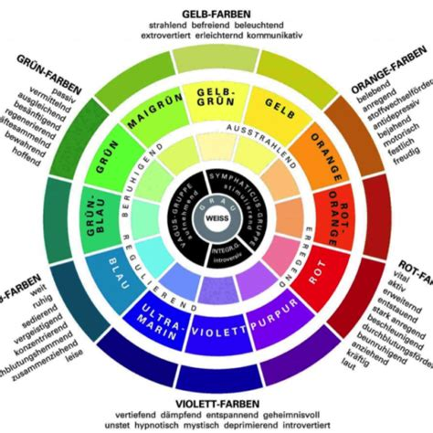 farben und ihre wirkung farben und ihre wirkung farbenhandel maler franz dvorak