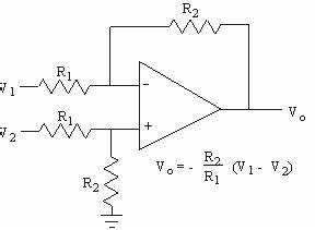 jazz disassemblies the solution to my gain problem With operational amplifiers the differentiator amplifier