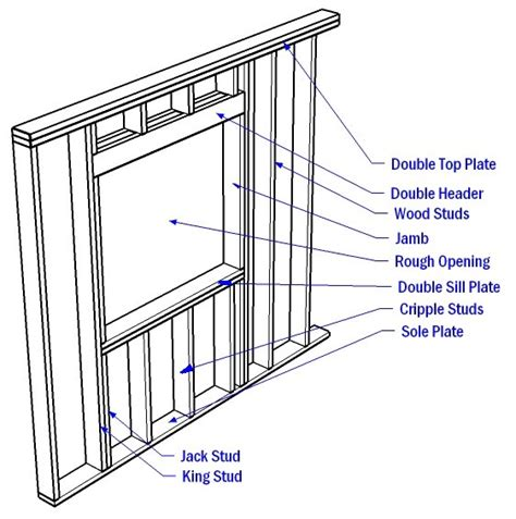 Sill Plate Window by Carpenter Question Installing A Header For My Shop