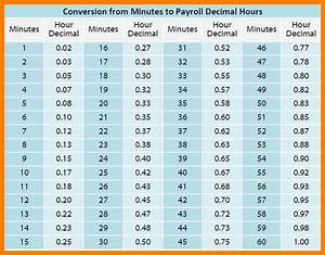 Payroll Conversion Chart 9 Time Decimal Conversion Chart Pay Stub Format
