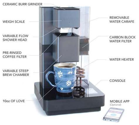 Bruvelo WiFi Enabled Smart Coffee Machine   Gadgetsin
