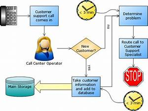 Casecomplete 2008 Enhances Software Requirements With